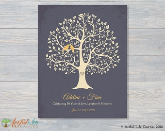 50th ANNIVERSARY GIFT, Golden Anniversary, Family Tree, Wrapped Canvas Print, Parents Anniversary Gift, Personalized Gift for Parents