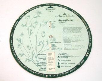 Aromatherapy Wheel, Vintage Paper Wheel