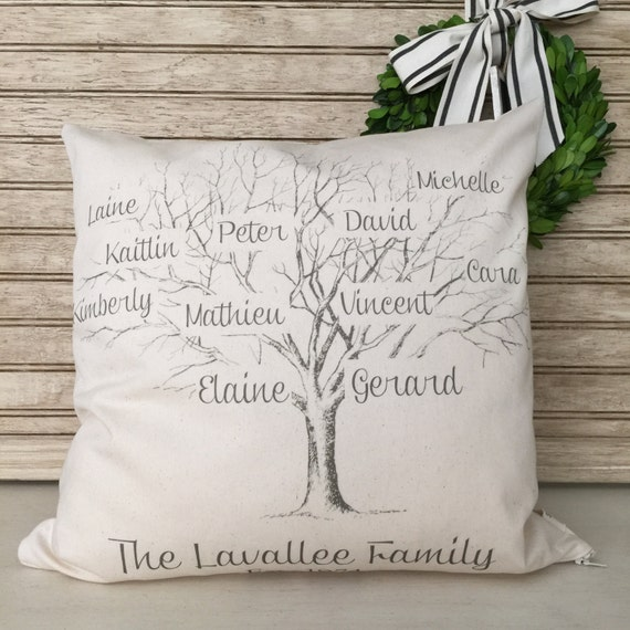 Family tree gifts family reunion gifts my family tree for Family tree gifts personalized
