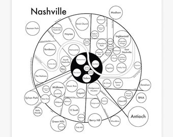 "Nashville Map 17.5"" x 17.5"" Screenprint. Beautiful Minimalist Simple Graphic Neighborhood Art Print. Cool Travel Poster Design."