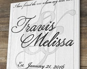 Personalized Family Established Sign, Family Last Name Sign With Couple's First Names, Wedding Anniversary Gift