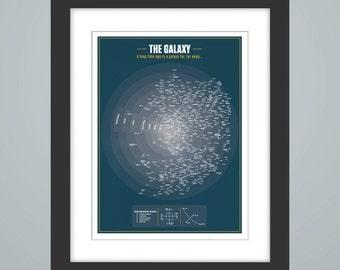"Star Wars - Galaxy Map Art Print, ""A Long Time Ago In A Galaxy Far, Far Away..."""
