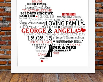 First Wedding Anniversary Gift Ideas South Africa : Shop ?first wedding anniversary? in Prints