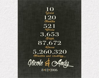 10 Year Anniversary Present, Anniversary Gift for Her, Anniversary Gift for Him, Wedding Anniversary Print, Customize with Date and Years