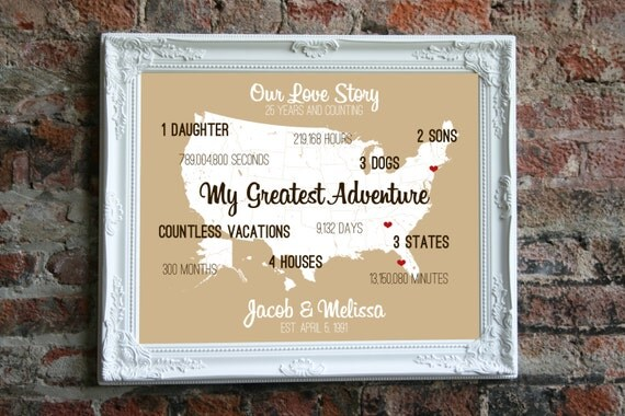 11th Wedding Anniversary Gift Ideas For Men: Wedding Anniversary Gift For Men Anniversary Gift By