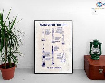 Know your Rockets - NASA Space Race rocket print/art/illustration - (Saturn,Shuttle,Soyez etc)