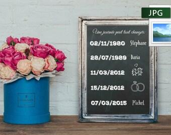 Affiche A3/A4 Cadeau Personnalisé A IMPRIMER SOI-MEME avec les Dates importantes pour le couple