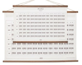 Piano Chords Chart Poster - wood and canvas - handmade vintage inspired design - music education