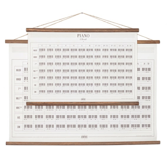 Piano Chords Chart Poster wood and canvas handmade by ARMINHO