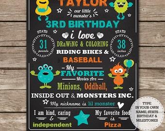 Monster Chalkboard Poster - Monster 1st Birthday Chalkboard - Monster Birthday Party - Instant Download & Edit in Adobe Reader at home