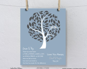 Wedding Grandparent Gift for Grandmother Grandfather Grandma Grandpa, Anniversary Personalized Family Tree, 8x10 or 11x14 inch Art Print