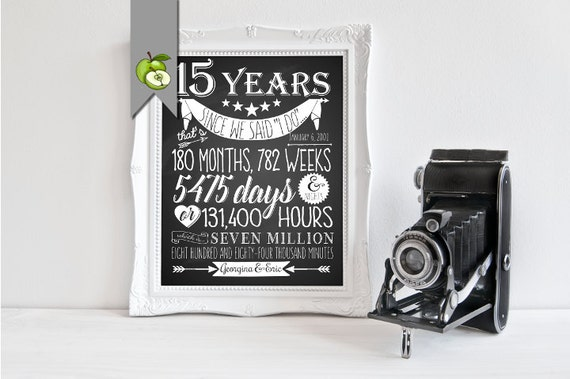 Gift Ideas For 15th Wedding Anniversary: 15th Anniversary Gift Wife Husband Mom Subway I Love You