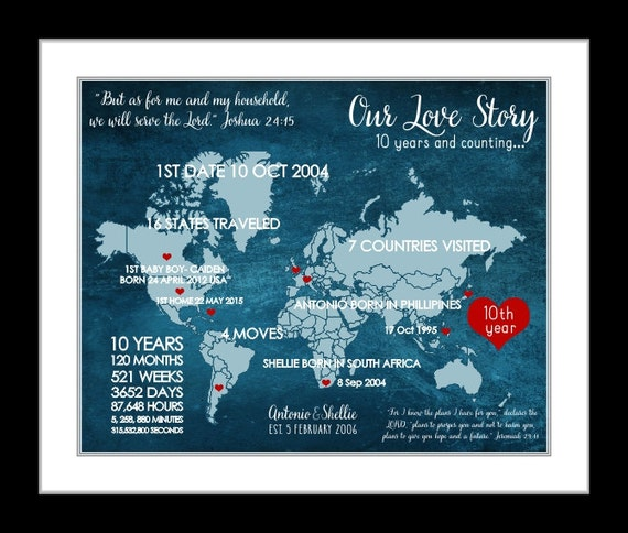 Personalized Anniversary Gift Anniversary Gift For Parents