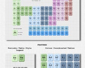 Periodic Table Wedding Seating Chart, Periodic Table Wedding Table Plan, seating chart, Science, geek, Printable, wedding template, UK
