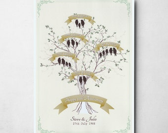 Personalised Golden Anniversary Bird Family Tree A4/A3 Print