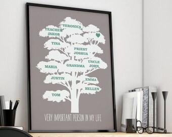 Family Tree, VIP Tree,Personalized Family Tree,Printable Family Tree,Custom family tree,Family tree Wall Art,Family Home Decor,Family Gift