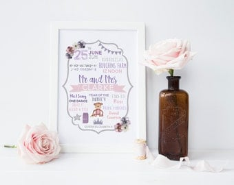 Wedding / Anniversary Facts Print - Day You Were Married Print