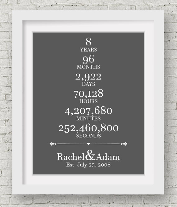 8th Wedding Anniversary Gift For Her: 8th Anniversary Gifts For Men Bridal Shower Table By