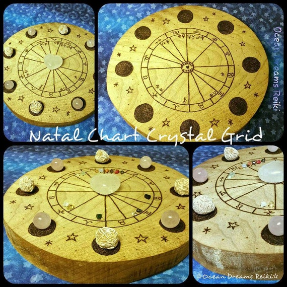 Zodiac grid crystal grid zodiac sign astrology by for Crystals and zodiac signs