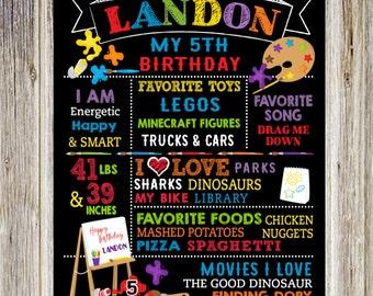 Art Birthday Party, Paint Chalkboard, Paint Birthday party, Art Birthday invitations, Art party chalkboard, Paint party invitation, Painting