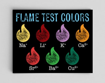 Science Flame Test Print Dorm Decor Educational Poster for Classrooms Lab Poster Geeky Home Decor Chemistry Biochemistry Chemist Gifts Her