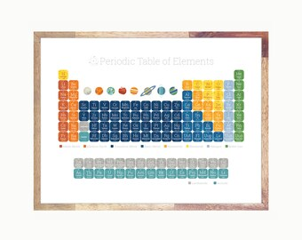 """Periodic Table of Elements Print / Science Art Print / Science Wall Art / Download / 12x16"""""""