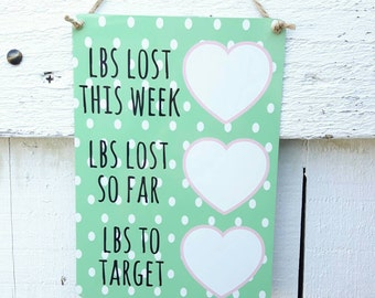 Weight loss plaque