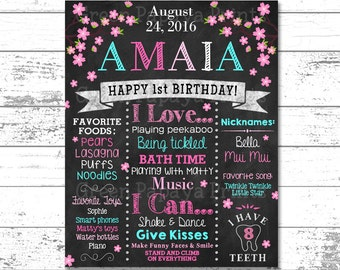 Cherry Blossom Birthday Chalkboard, Birthday Decoration, First Birthday, Personalized, Customized, Photo Prop, Gift, Printable, Digital File