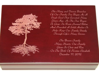Remembrance Keepsake Wood Box Family Tree Personalized Family Remembrance Box Loss Of A Loved One In Memory Of Keepsake Box