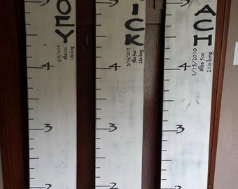 Ruler Growth Charts