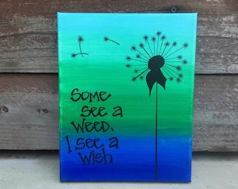 Canvas Quote Art - Dandelion
