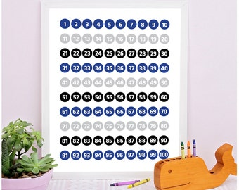 Educational poster Classroom Decor Numbers printable