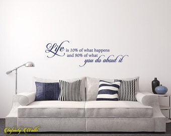 Image result for life is 90 what happens to you and 10
