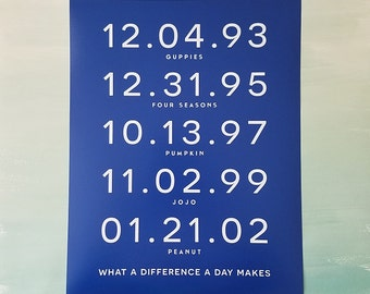 Family Dates Special Dates Print What a Difference a Day Makes Important Date Keepsake