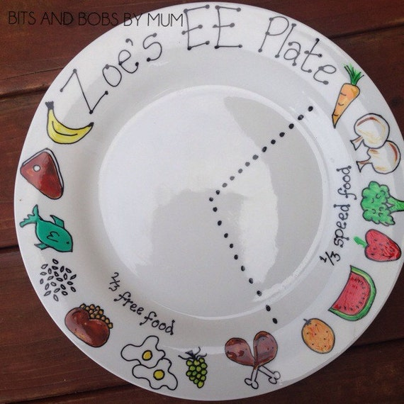 Like this item? & Personalised diet world slimming portion control dinner plate