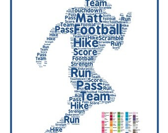 PERSONALIZED Football Gift Football Gift Word Art Football Gift Ideas Football Player Gifts Football Team Gifts 8 x 10 Print