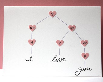 Funny linguist Valentine's Day card - 'I love you'