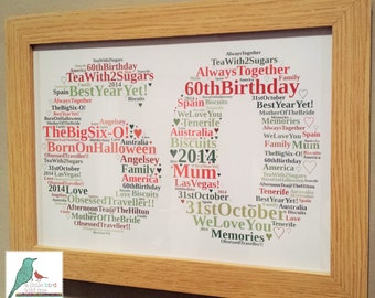 1st 18th 21st 30th 40th 50th 60th Birthday Personalised Word Art Gift/Keepsake, made to order framed and unframed high quality prints