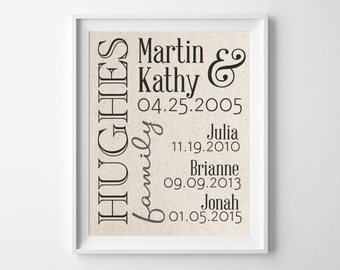 Family Names & Important Dates | Personalized Cotton Print | Childrens Birth Dates | Wedding Anniversary Gift | Family Name Print