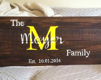 Customizable Monogrammed Family Name Board