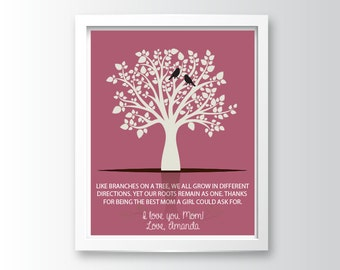 Instant Digital Download, Mother's Day, Wall Art, Mother's Day Gift, Mother's Day Wall Art, Home Decor, Tree, Mother's Day Decor, Unique