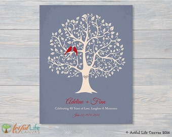 40th RUBY ANNIVERSARY Gift, Parents Anniversary, Grandparents Anniversary, Anniversary Family Tree, Anniversary Gift, Wrapped Canvas Art