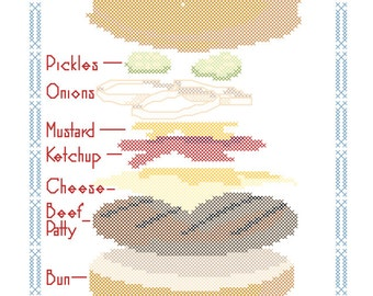 How to Build a Cheeseburger Cross Stitch Pattern Fun Blueprint PDF