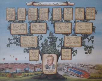 Personalized Family Tree Painting - Custom hand painted family trees on 24 x 30 inch canvas or watercolor paper
