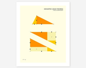 GEOMETRIC MEAN THEOREM (Giclée Fine Art Print/Photo Print/Poster Print) Minimal, Geometric Art