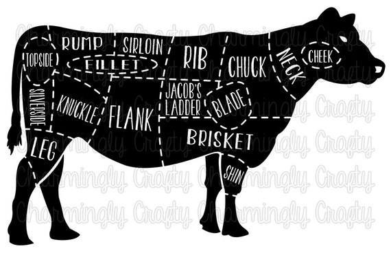 beef cow meat cut chart svg png studio cuttable quote for. Black Bedroom Furniture Sets. Home Design Ideas