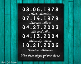 Important Dates Sign. Dates to Remember. What a Difference a Day Makes. Special Dates Sign. Family Dates. Anniversary gift. Fathers Day Gift