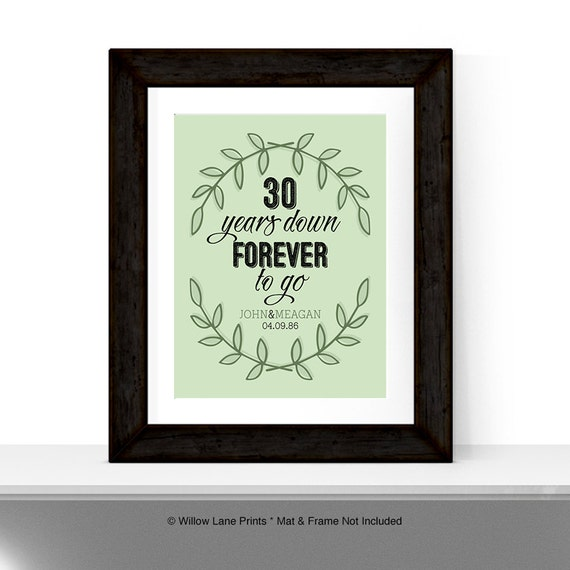 Wedding Gifts For 30th Anniversary : 30th anniversary gift for parents, 30 year anniversary gift for him ...