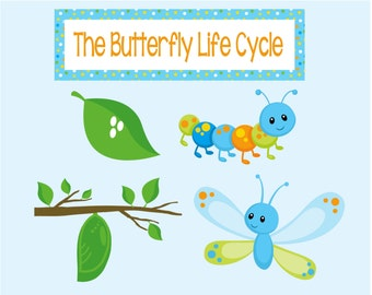 Butterfly Life Cycle Puppets. Perfect for Caterpillar & Butterfly Lessons, Preschool, Kindergarten, Homeschooling. Instant Digital Download