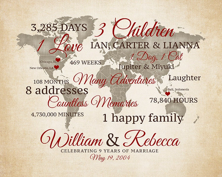 9th Year Wedding Anniversary Gifts: Personalized Anniversary Map Gift Gifts For Husband Wife